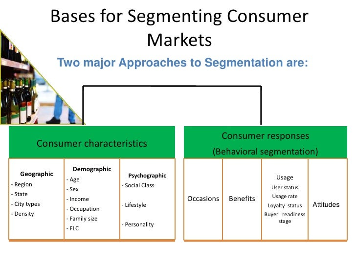 an analysis of market segmentation by social factor in gaps marketing strategy Marketing strategy is a long-term, forward-looking approach to planning with the fundamental goal achieving a sustainable competitive advantage strategic planning involves an analysis of the company's strategic initial  the marketing strategy lays out target markets and the value proposition that will be offered based on.