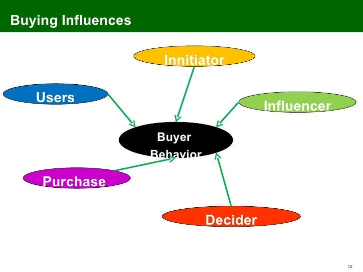 organizational buyer behavior Organizational buying behavior of selected leather footwear exporting  companies in addis ababa, ethiopia rahwa aregawi abstract the purpose of  this.