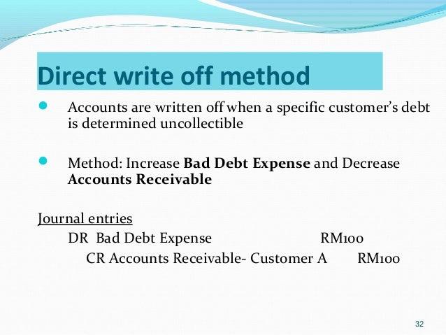 write off debt The write-off of bad debts takes place after two years of the payment date el traslado a pérdidas de deudas incobrables tiene lugar después de dos años de la fecha de pago.