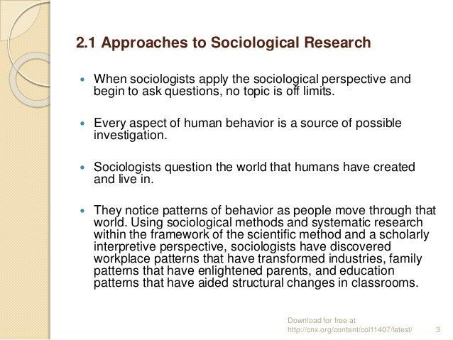 popular sociology research topics