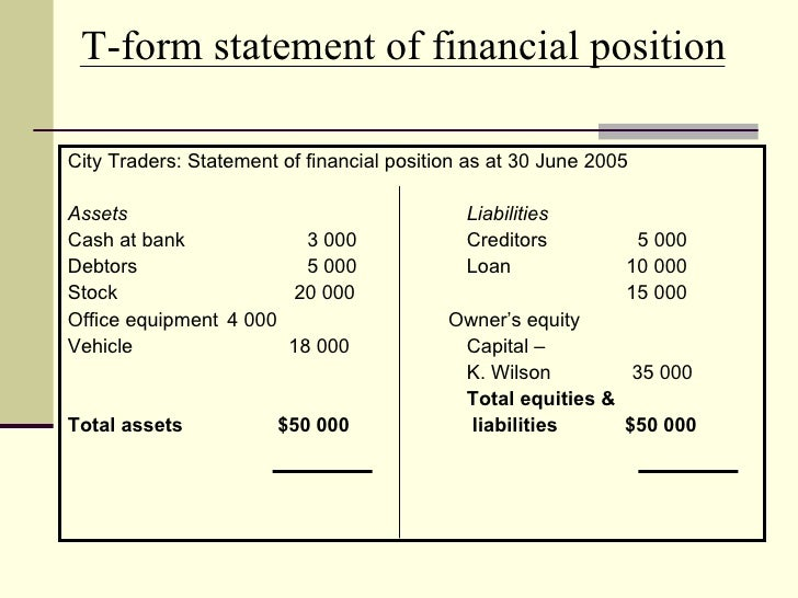statement of financial position essay Which financial statement is the most important january 14, 2018 / steven bragg the key components of the financial statements are the income statement , balance sheet , and statement of cash flows .