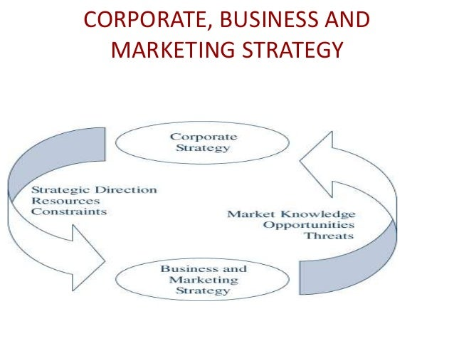 link between strategic marketing and corporate strategy Strategy and society: the link between competitive advantage and corporate social responsibility  cause-related marketing campaigns  citizen and addressing every social harm the business.