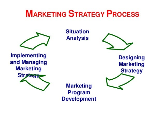 situation analysis strategy report 82 the journal of global business management volume 10  number 1  april 2014 issue industry key success factors external strategic situation analysis will certainly offer strategists a greater understanding of the structure and competitive nature of an industry.