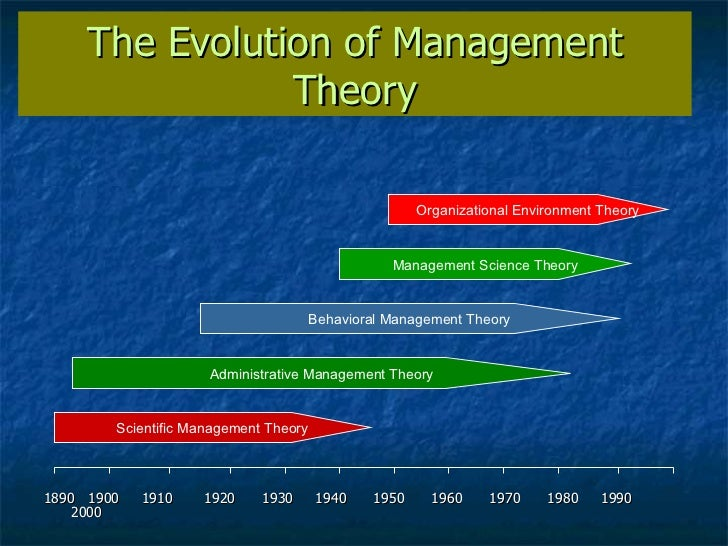 preparedness theory The founder of this scientific management theory found efficiencies in how work was performed using bureaucratic structure which focused on structure of organizations bureaucracy with this management theory placement & promotion are based on technical competence ( what you knew) instead of who you know.