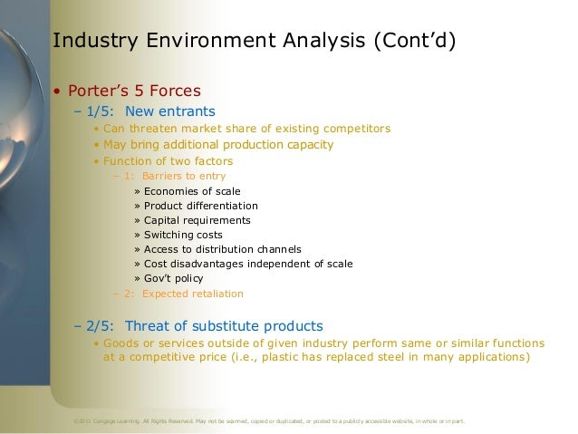 industry and external environment analysis Definition of the external and internal environment to be analysed strategic analysis tools as part of the management level paper 5 • industry growth rate.