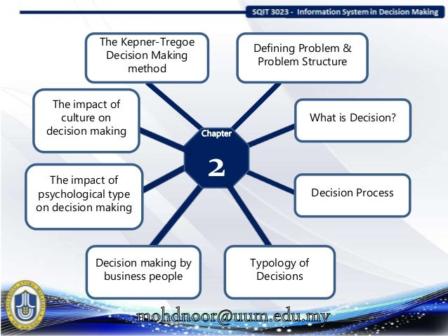 explain the decision making process with Decision making is the process of making choices by identifying a decision, gathering information, and assessing alternative resolutions using a step-by-step decision-making process can help you make more deliberate, thoughtful decisions by organizing relevant information and.