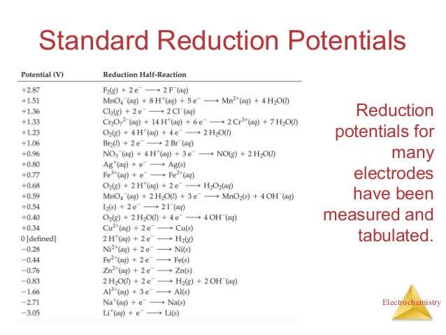 Standard Reduction Potential Table Creativehobbystore