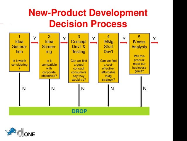 new product development decision process pdf