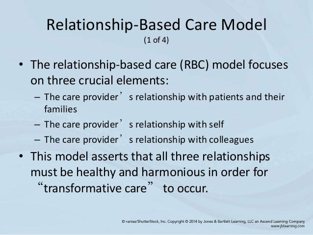 relationship based care nursing theorist and their work