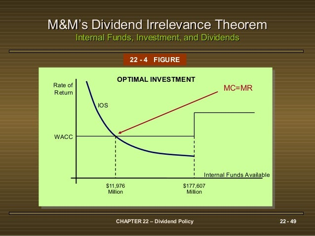tax preference theory Theories of investor preferences signaling effects residual model dividend reinvestment plans stock dividends and stock splits stock repurchases 15 - 2 implications of 3 theories for managers theory implication irrelevance any payout ok bird in the hand set high payout tax preference set low payout.