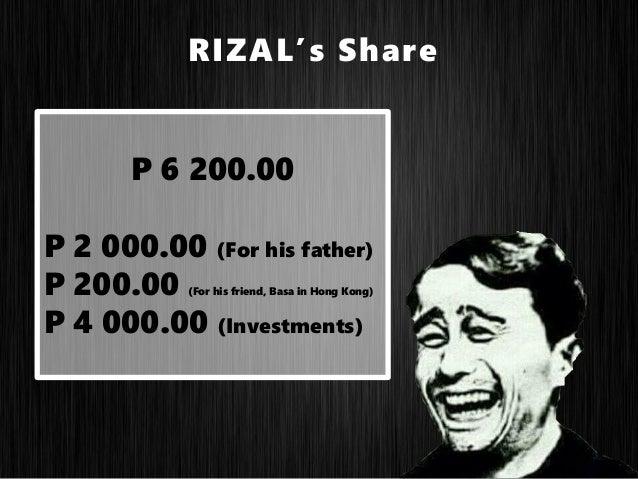 Rizal Chapter 22 Summary Essay