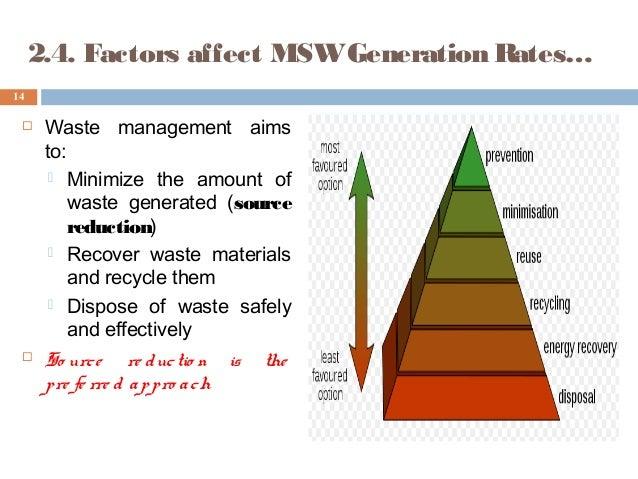 Learn the Basics of Hazardous Waste