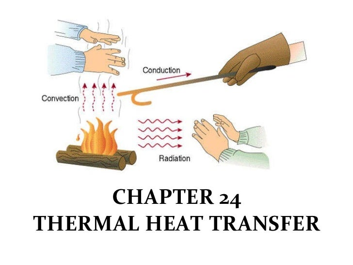 CHAPTER 24 THERMAL HEAT TRANSFER