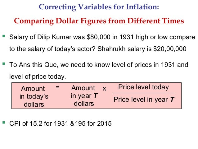 A C T I V E L E A R N I N Ga C T I V E L E A R N I N G  24 Correcting Variables For Inflation Comparing Dollar Figures