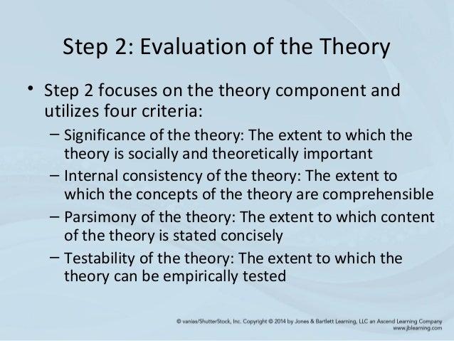 the concept of evaluation Concept-based curriculum evaluation: 5-year process sharon kumm a,⁎,  delois m laverentz b,1 a partnership programs, school of nursing, university of .