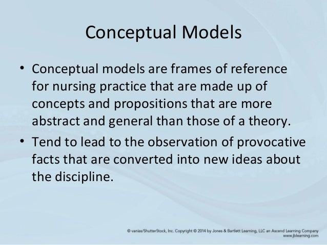 how do conceptual models and theories apply to research practice Is primarily a conception or model of what is out there that you plan to study, and  of what is going  theories and research that are relevant to what you plan to  study, because these are often  for research practices, implying specific  methodological strategies  this concept was applied to qualitative research  methods by.