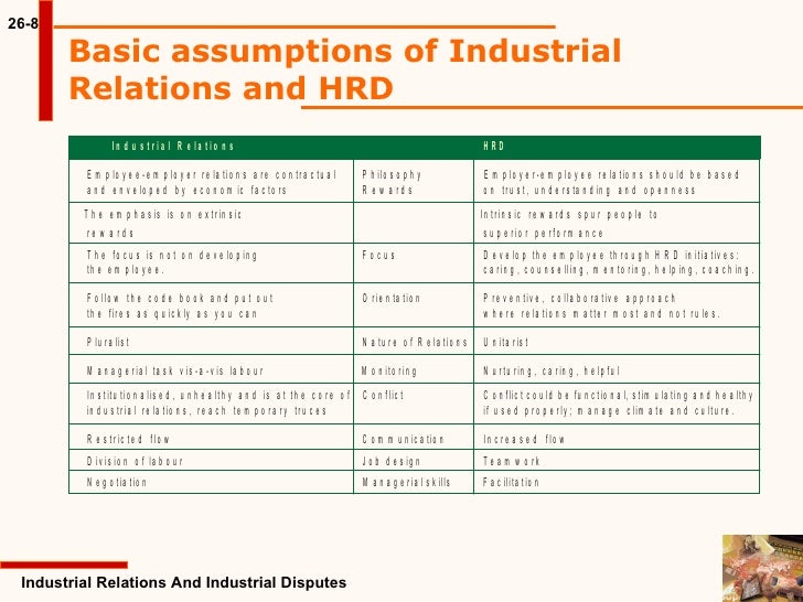Industrial Relation Book