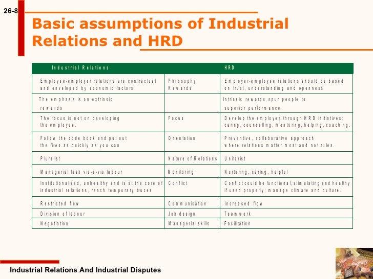 Industrial Relation Book