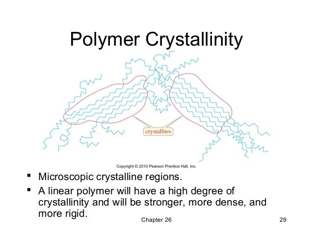 Liquid Crystal Polymers: From Structures to Applications