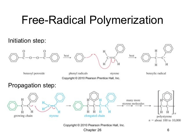 Vinyl Chloride Radical Polymerization Polymerization And