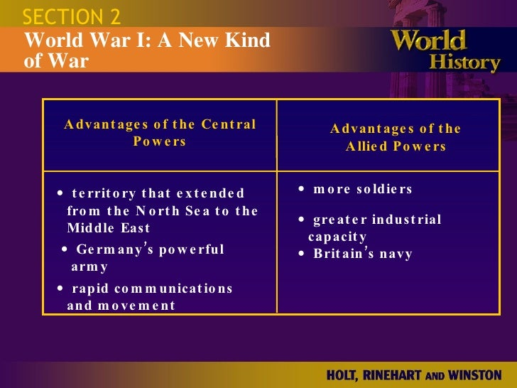 Central and allied powers in world war i — Images and