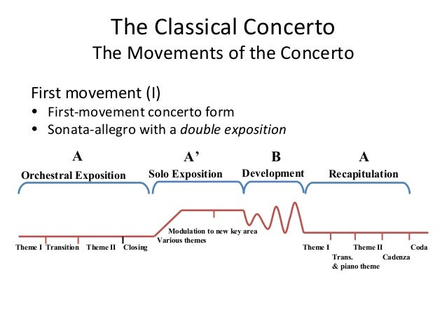 Chapter 28 Conversation with a Leader: Haydn and the Classical Conce…
