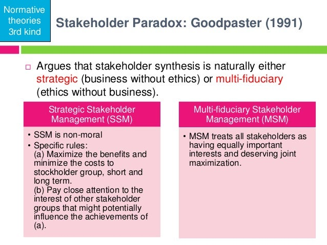 Defining Shareholders and Stakeholders