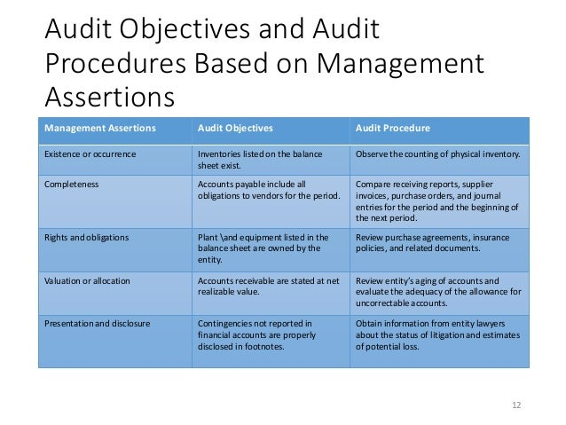 loopholes in the audit procedure zzzz Instead of being a necessary evil, this is how the internal audit process can increase the level of quality in your company and promote improvement.