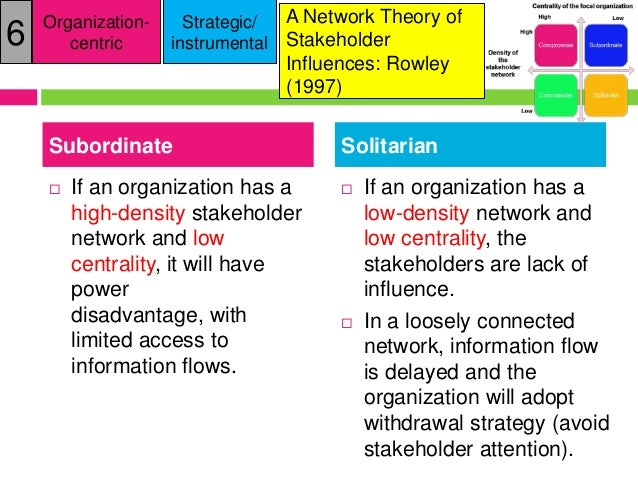 stakeholder influences Of local government organizations is in fact a stakeholder-based process in which stakeholders are empowered to exert influences due to power over and interest in the organization's operations and outcomes key words: public management local government strategic management stakeholder analysis triangulation.