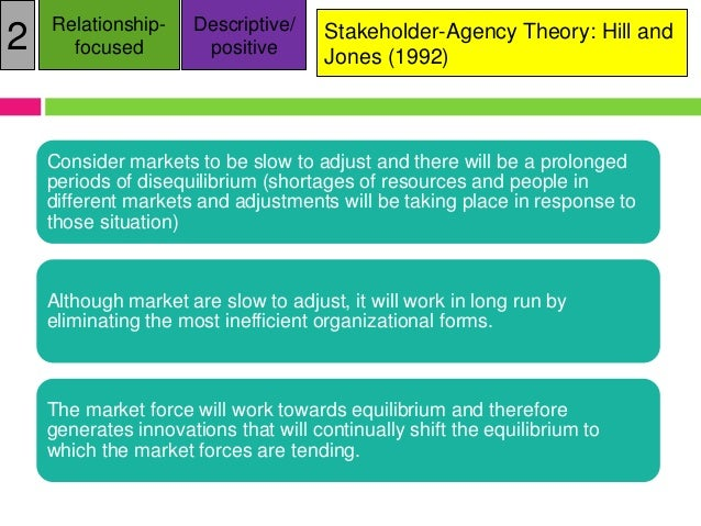agency and stakeholder theories to the Stakeholder theory is instrumental in offering a framework for investigating the links between conventional firm performance and the practice of stakeholder management although stakeholder theory is descriptive and instrumental, it is more fundamentally normative.