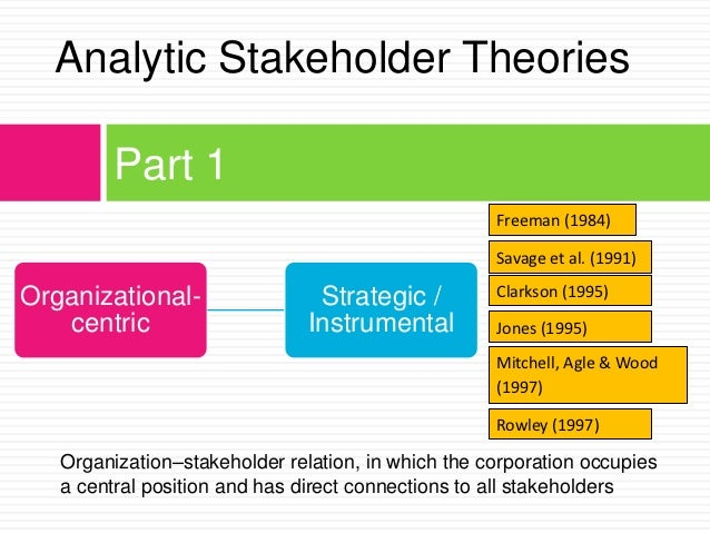 Managerial stakeholder theory essay