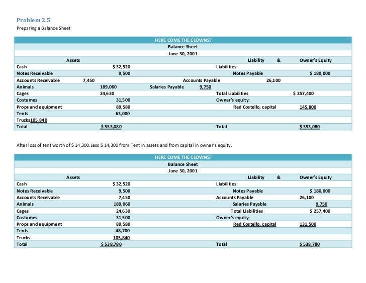 SlideShare  Note Payables