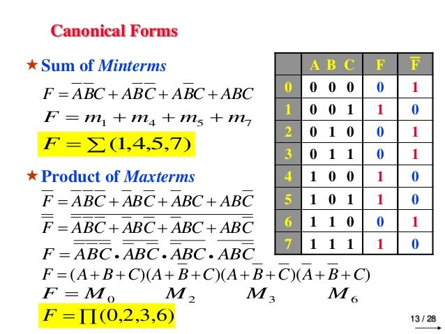 how to find rational canonical form