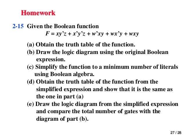digital logic design chapter 2 boolean algebra logic gates. Black Bedroom Furniture Sets. Home Design Ideas