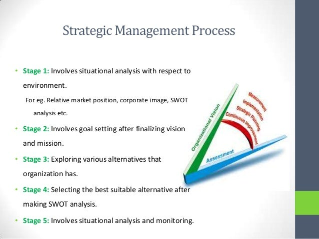 strategies in decision making To use the language of contemporary strategy thinking, strategic decision making is the fundamental dynamic capability in excellent firms these ideas come from more than a decade of research on strategy in high-velocity markets.