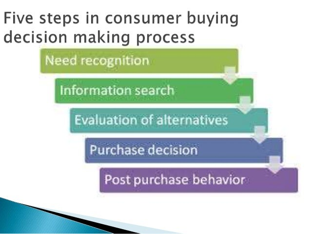 """the buyer decision making process engaged Learn how decision making is different for b2c and b2b buyers, including the   in our whitepaper, the stark difference between b2c and b2b  section """" engage accounts over long sales cycles to increase conversion."""