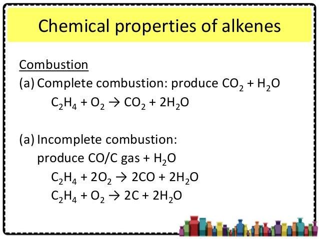 Chemical Properties Of Carbon Monoxide