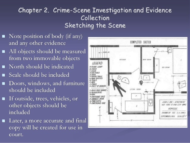 Csi And Evidence Collection