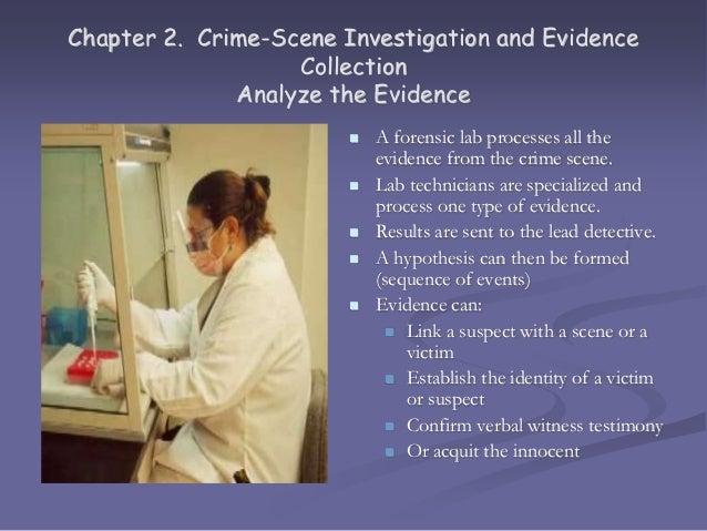FBI Criminal Investigation Division Careers