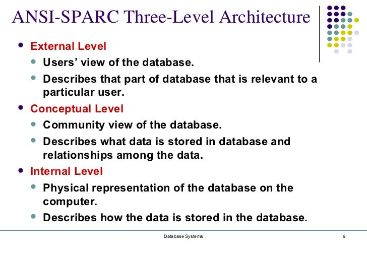 Chapter 2 database environment ansi sparc three level architecture altavistaventures