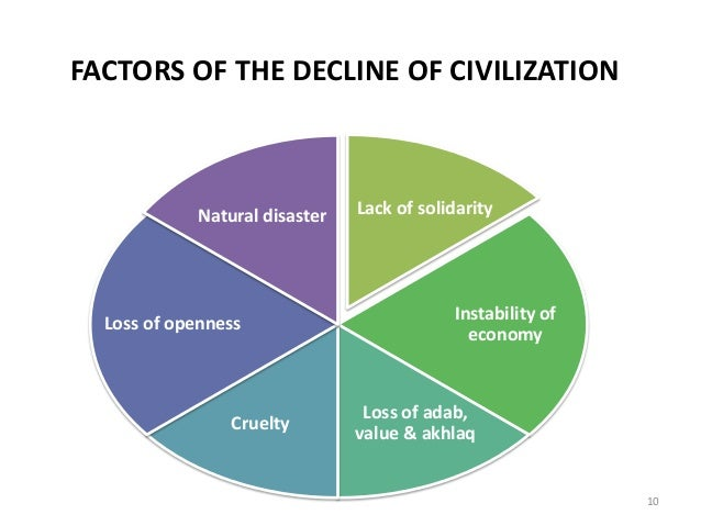 factors on civilization Main components of every civilization: 1 government and laws 2 formal religion 3 language 4 agriculture (irrigation, domestication of plants, etc.