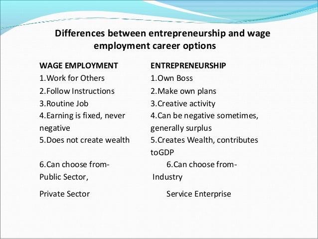 entrepreneurship examples
