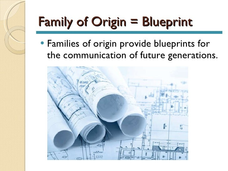 family origin paper Title: free the origin of family private property and state paper friedrich engels (pdf, epub, mobi) author: springer science+business media subject.
