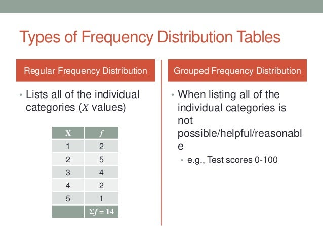 what is grouped frequency distribution
