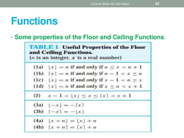 Chapter 2 function in discrete mathematics for Floor function example