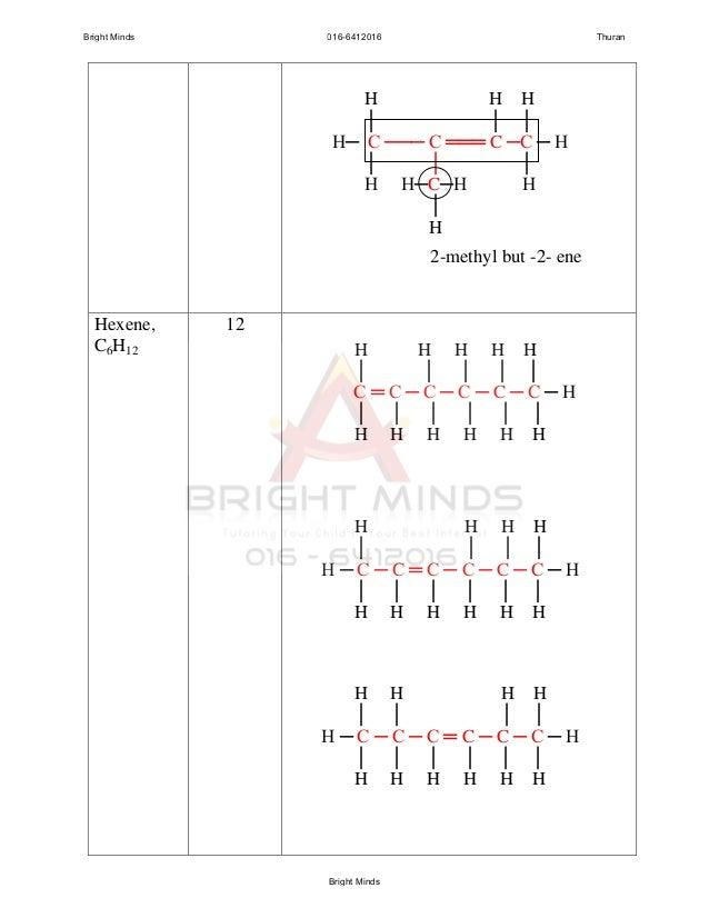 Spm Chemistry Chapter 2 Hydrocarbon