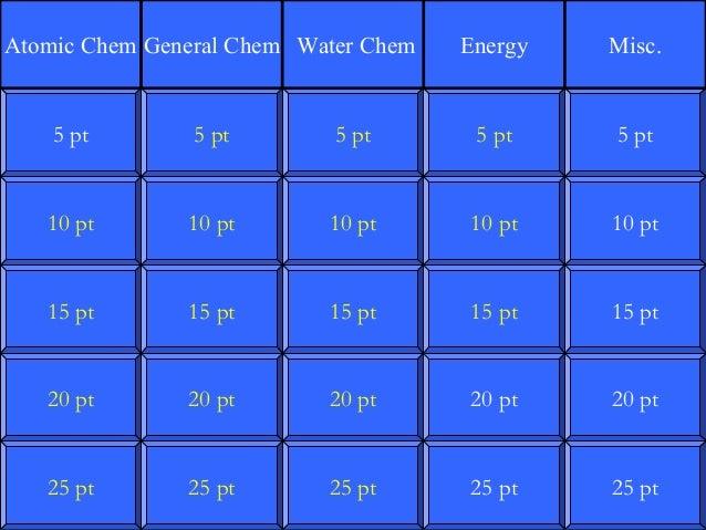Atomic Chem General Chem Water Chem  Energy  Misc.  5 pt  5 pt  5 pt  5 pt  5 pt  10 pt  10 pt  10 pt  10 pt  10 pt  15 pt...