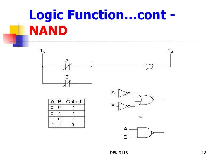 Digital Logic Functions Ladder Logic Electronics