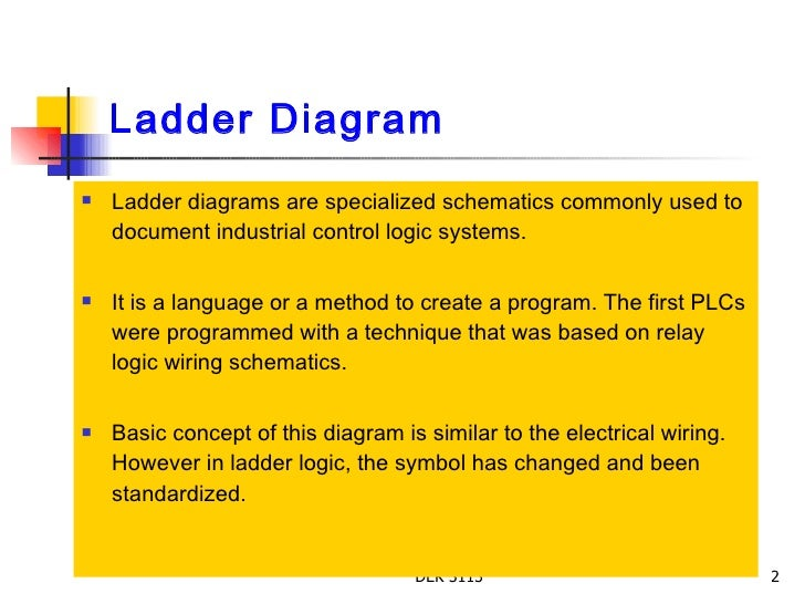 Chapter 2 Ladder