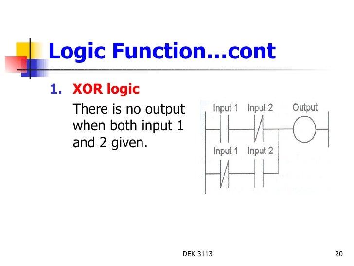 Ladder logic diagram xor online schematic diagram chapter 2 ladder rh slideshare net xnor ladder logic ladder logic diagram for xor gate ccuart Gallery